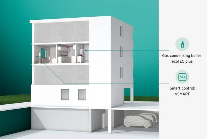 Graphic showing the Foresters' heating system of a boiler and a smart controller