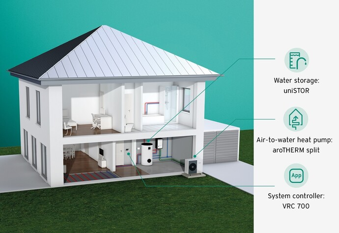 Graphic showing a house with a heat pump system
