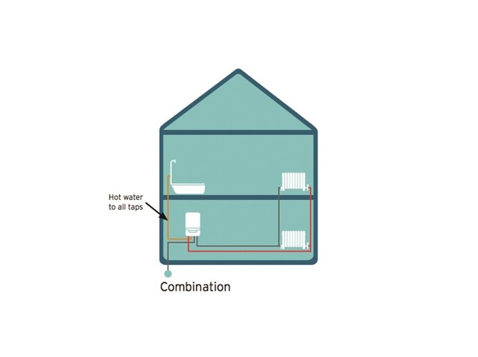 Combination heating system graphic
