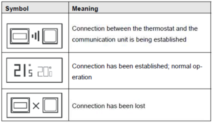 https://www.vaillant.co.uk/images/products/controls/vsmart/vsmart-meanings-558554-format-flex-height@690@desktop.png